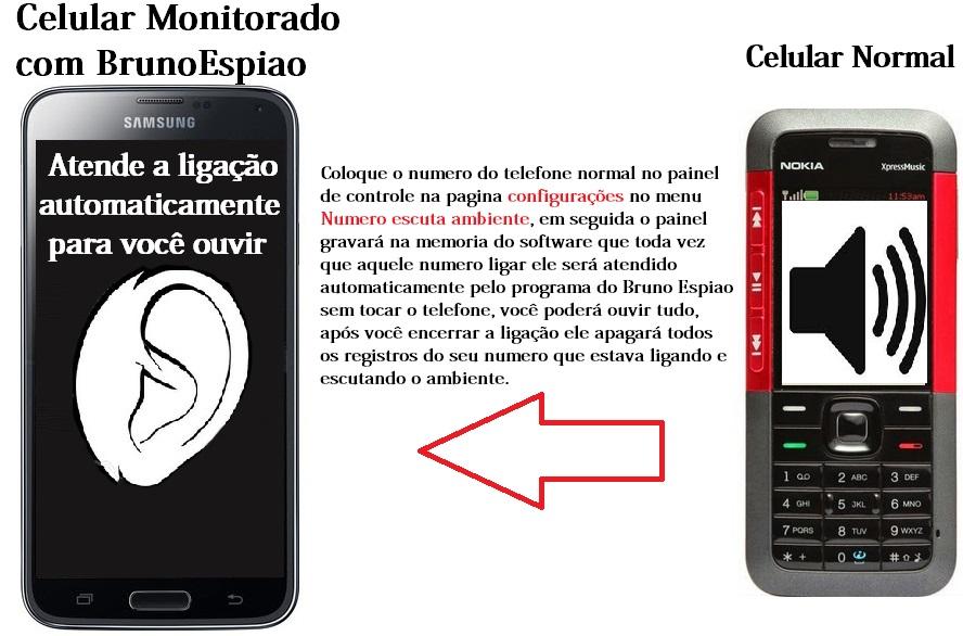 rastreador espia de celulares gratis